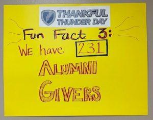 Thankful Thunder Day 2021
